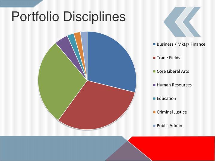 Portfolio Disciplines