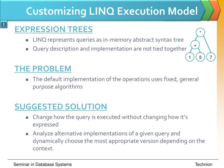 Customizing LINQ Execution Model