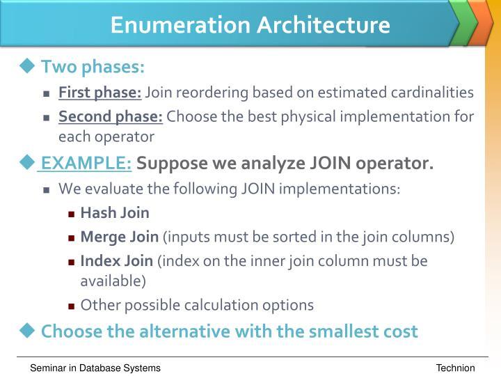Enumeration Architecture