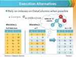 execution alternatives