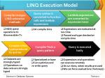 linq execution model
