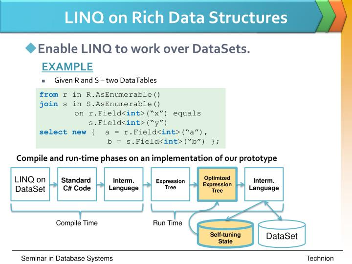 LINQ on Rich Data Structures