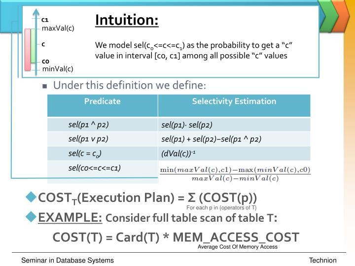 Predicate Selectivity Estimation
