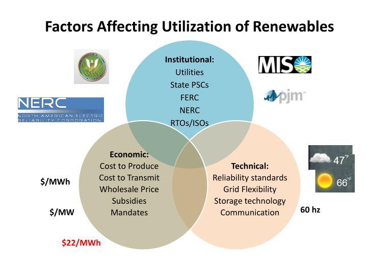 Factors Affecting Utilization of Renewables