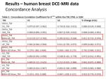 results human breast dce mri data concordance analysis1