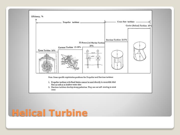 Helical Turbine