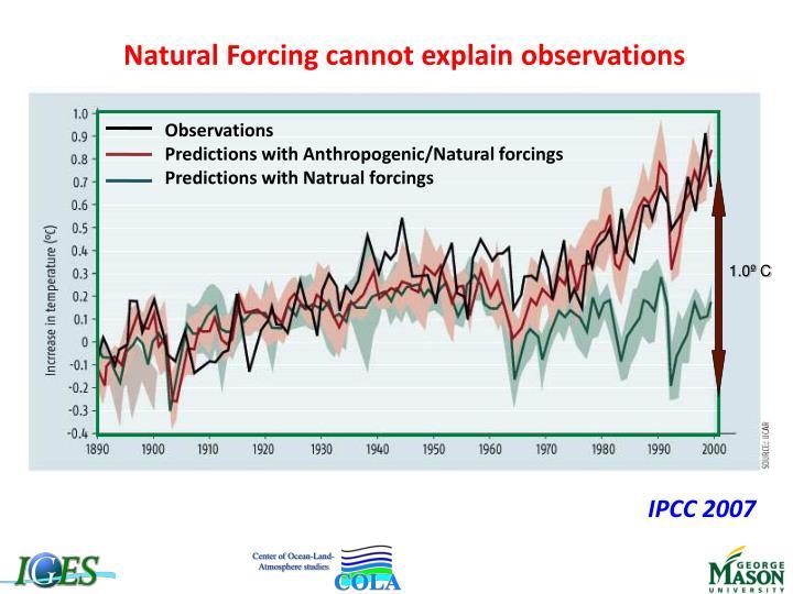 Center of Ocean-Land-Atmosphere studies