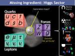 missing ingredient higgs sector
