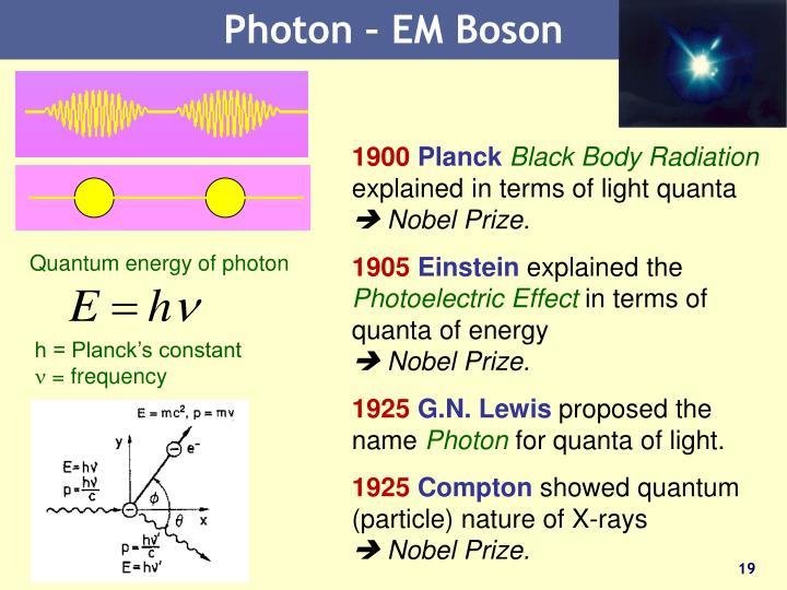 Photon – EM Boson