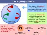 the mystery of mass