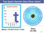 top quark heavier than silver atom