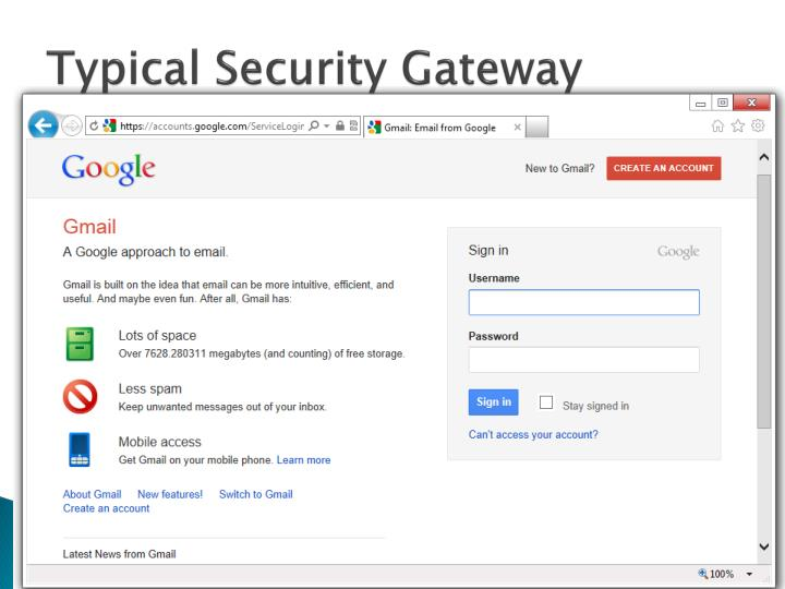 Typical Security Gateway