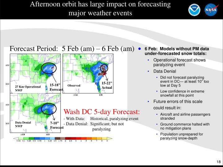 Afternoon orbit has large impact on forecasting