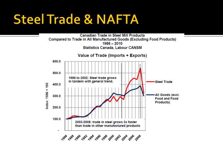 Steel Trade & NAFTA