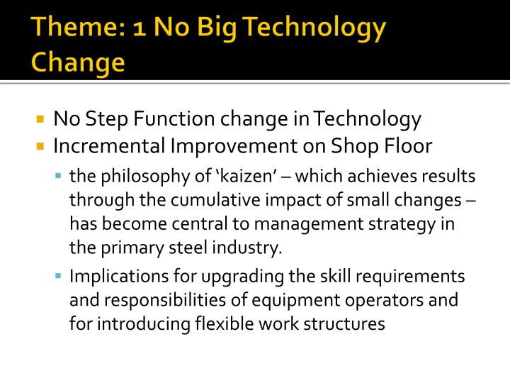 Theme: 1 No Big Technology Change