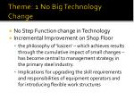 theme 1 no big technology change