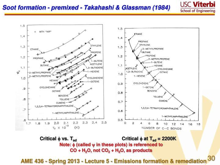 Soot formation - premixed - Takahashi & Glassman (1984)