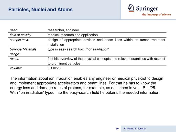 Particles, Nuclei and Atoms