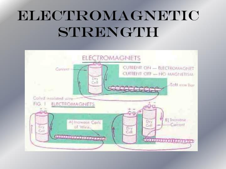 Electromagnetic Strength