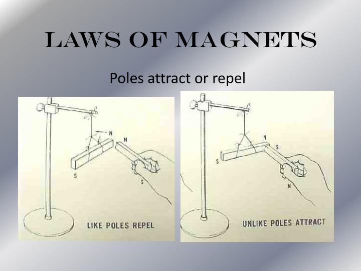 Laws of Magnets