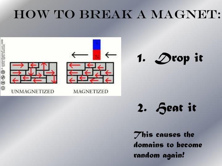 How to break a magnet: