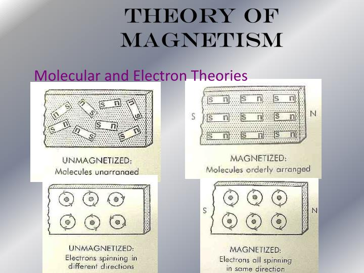 Molecular and Electron Theories