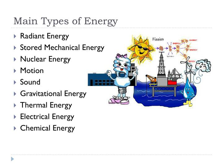 Main Types of Energy
