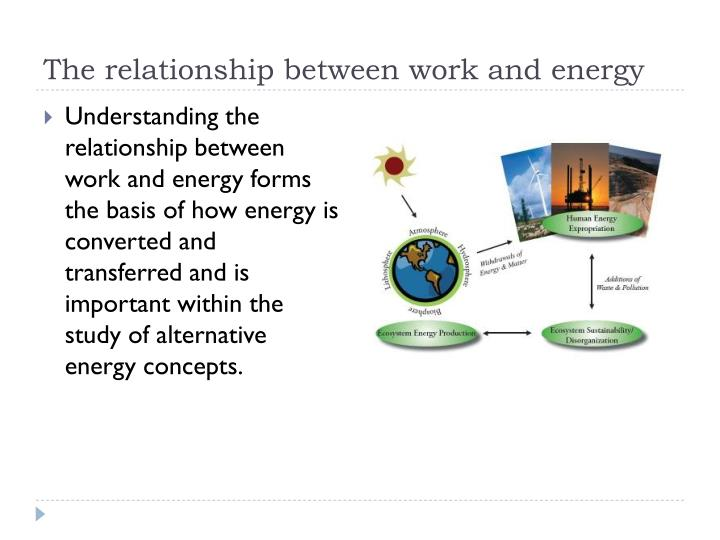 The relationship between work and energy