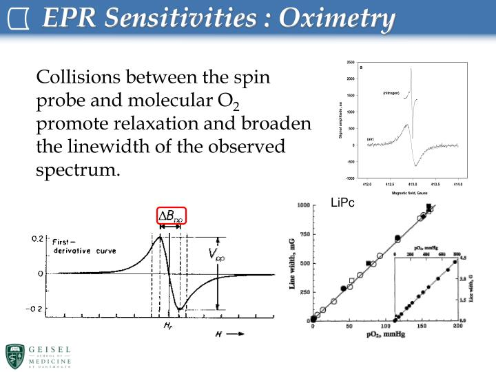 EPR Sensitivities :