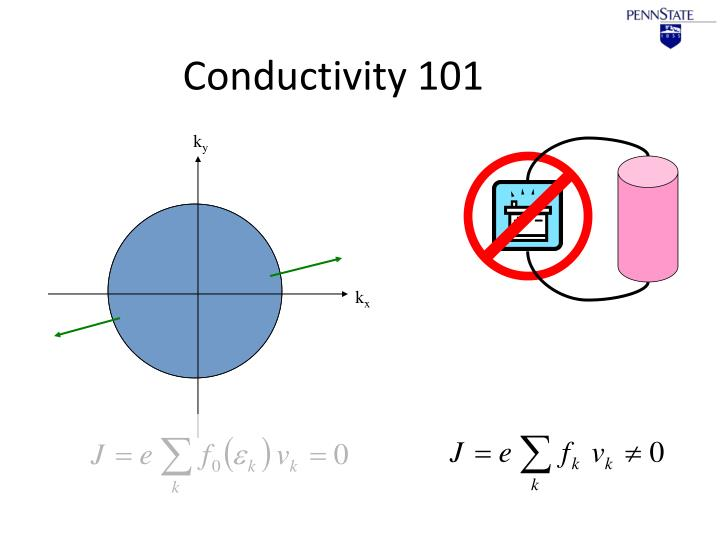 Conductivity 101