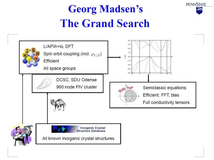 Georg Madsen's
