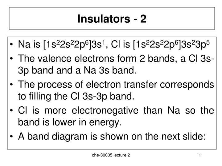 Insulators - 2
