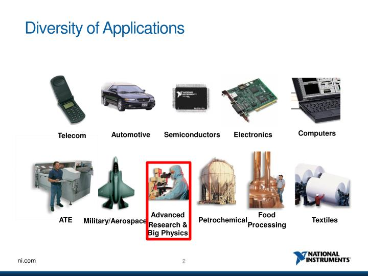 Diversity of applications