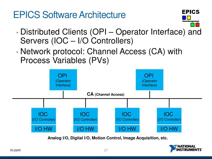 Distributed Clients (OPI – Operator Interface) and Servers (IOC – I/O Controllers)