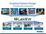 graphical system design a platform based approach