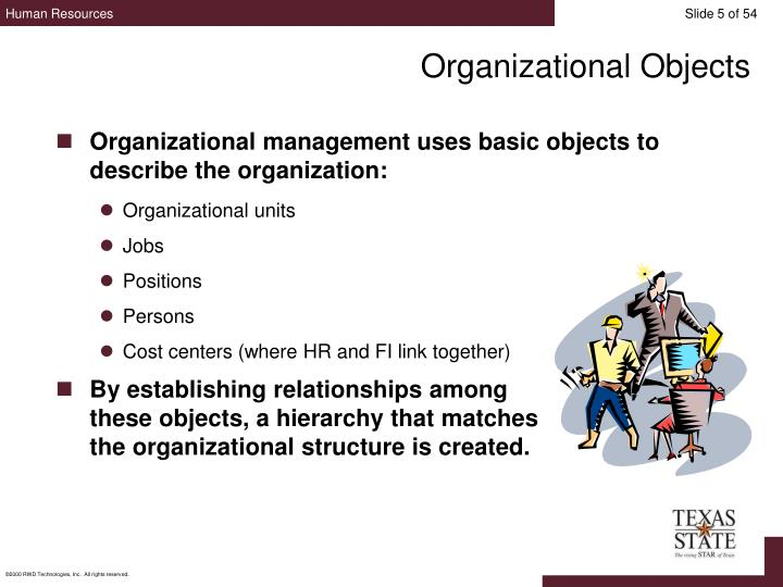 Organizational Objects