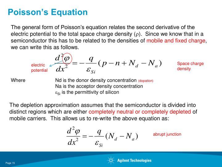 Poisson's Equation