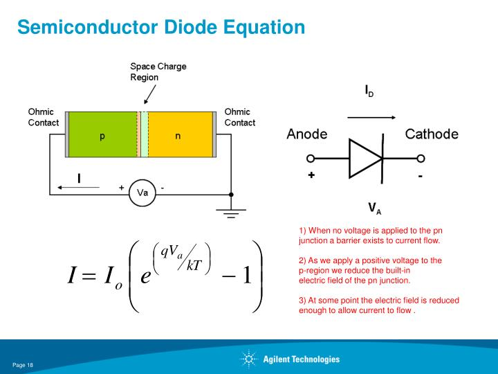 Semiconductor Diode Equation