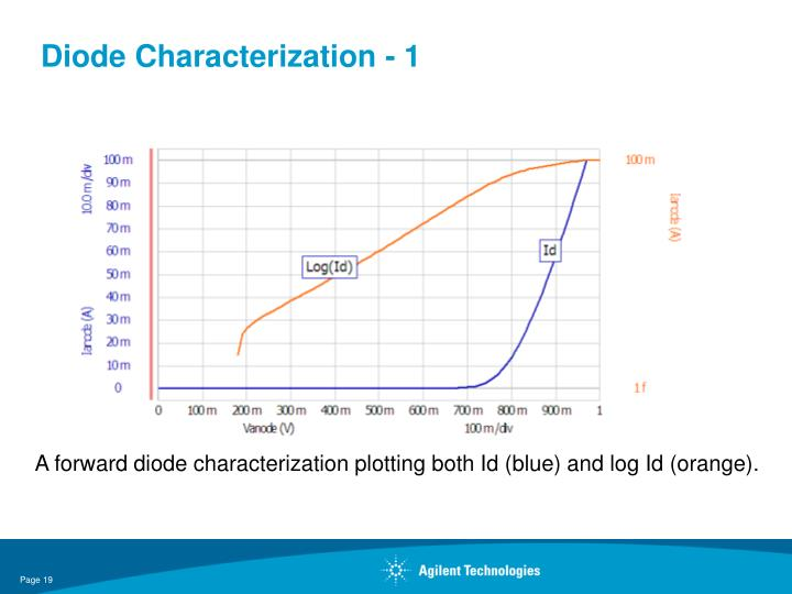 Diode Characterization - 1