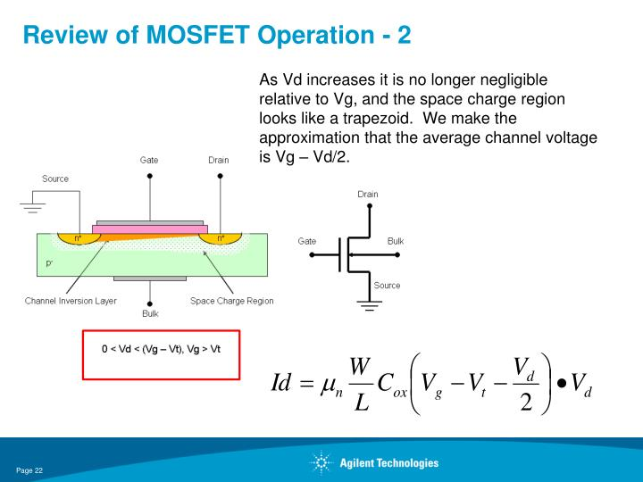 Review of MOSFET Operation - 2