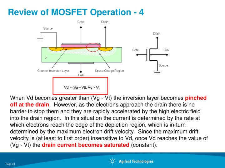 Review of MOSFET Operation - 4