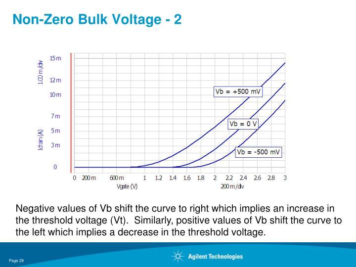 Non-Zero Bulk Voltage - 2