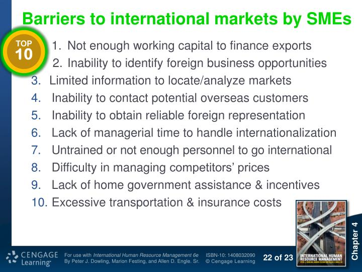 Barriers to international markets by SMEs