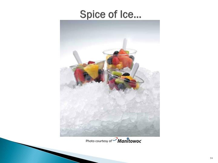 Spice of Ice…
