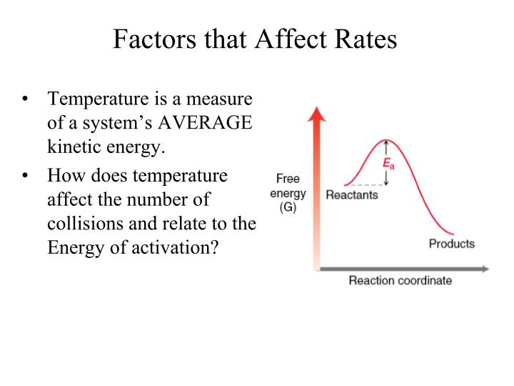 how temperature can affect the rate How does an increase in temperature affect liquids  however some liquids are non-newtonian and their viscosity can be much more affected by how they are treated .