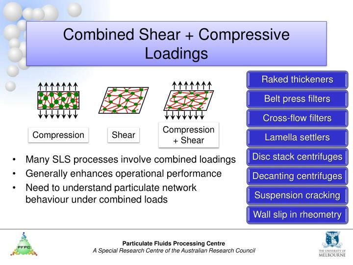 Combined Shear + Compressive Loadings