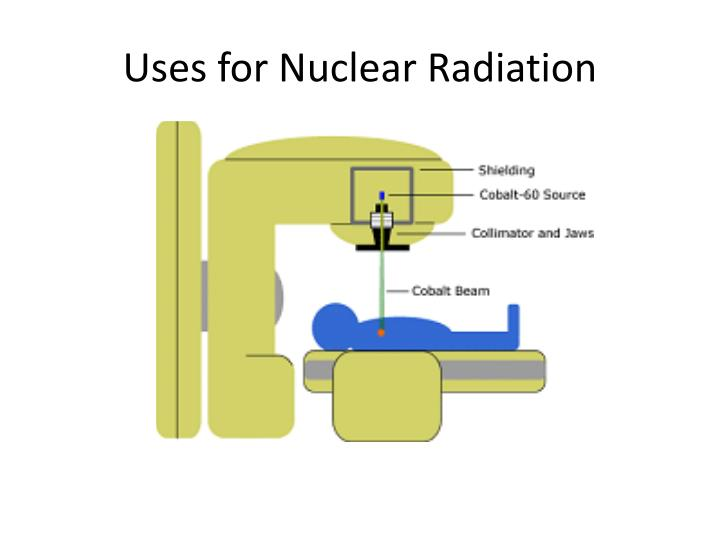 Uses for Nuclear Radiation