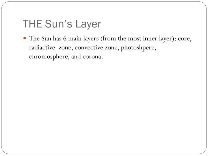 THE Sun's Layer
