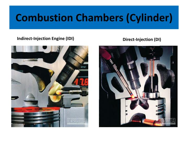 Combustion Chambers (Cylinder)