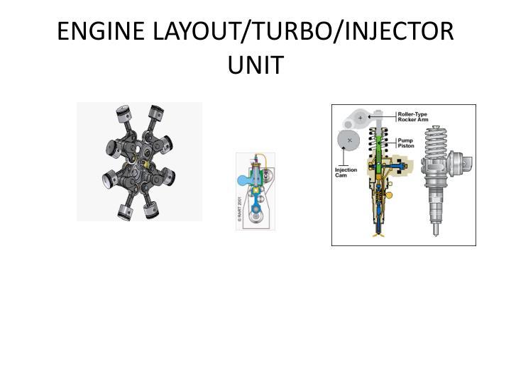 ENGINE LAYOUT/TURBO/INJECTOR UNIT